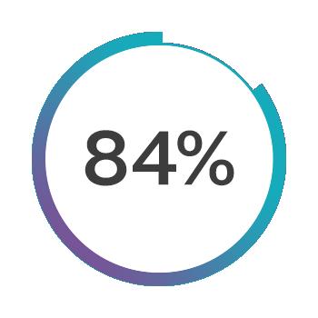 84_percent_fin-v2