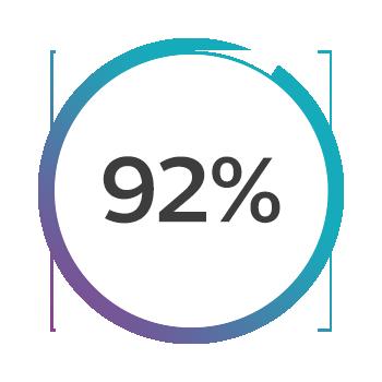 92_percent_fin